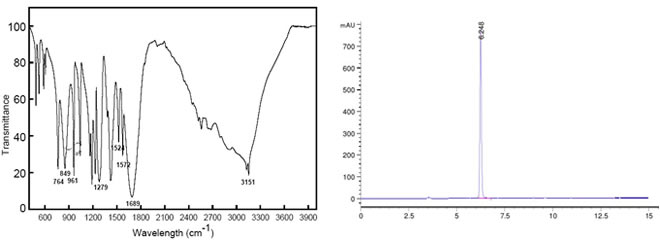 IR and HPLC of 2,5-furandicarboxylic acid