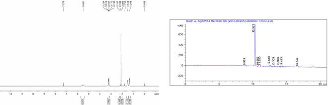 BRN-0247205 CAS 2271-93-4 (157948-35-1) HNMR and HPLC