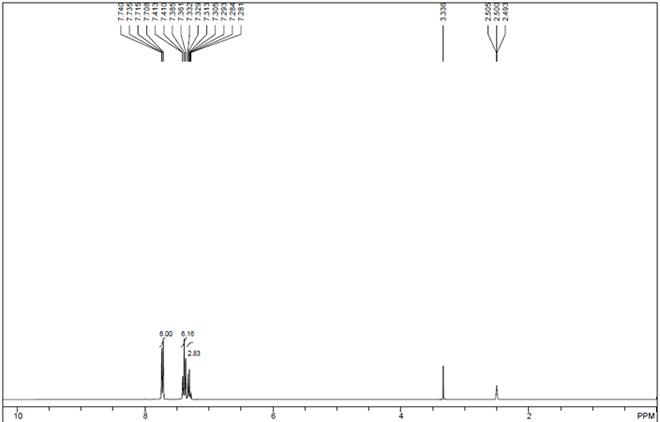 Triphenylbismuth CAS 603-33-8 HNMR
