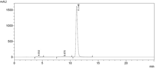 NiXanthphos CAS 261733-18-0 HPLC