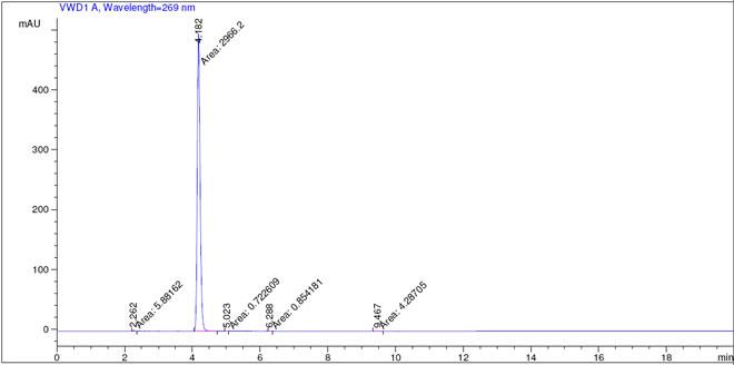 2,7-Dihydroxy-9-fluorenone CAS 42523-29-5 HPLC