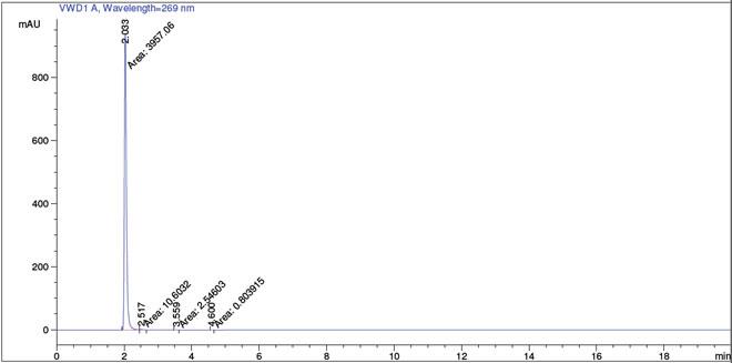 Tilorone dihydrochloride CAS 27591-69-1 HPLC