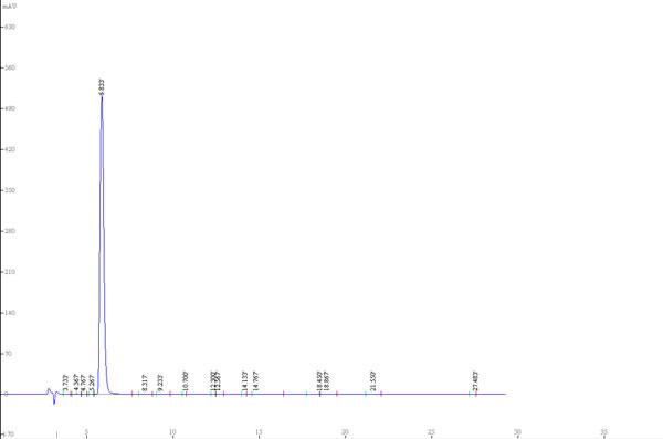 Phenoxycycloposphazene CAS 1184-10-7 HPLC