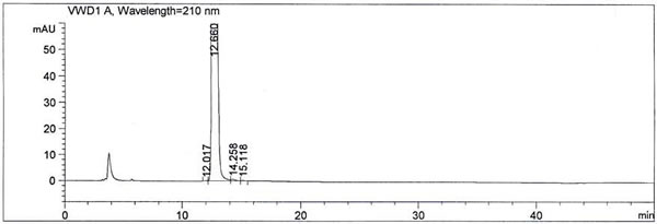 Normal Phase HPLC of Bimatoprost CAS 155206-00-1