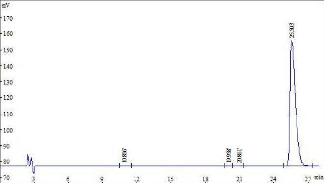 N4,4,4,4PF6 CAS 3109-63-5 HPLC