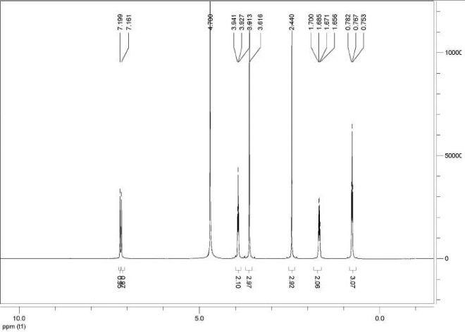 PDMIMBF4 CAS 157310-72-0 NMR