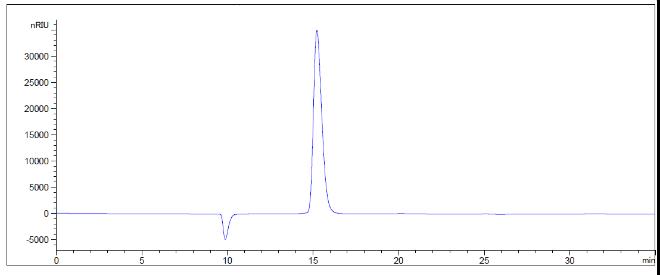 L(+)-Rhamnose monohydrate CAS 10030-85-0 HPLC